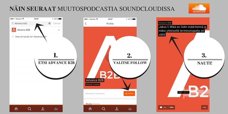 muutospodcast-soundcloudissa